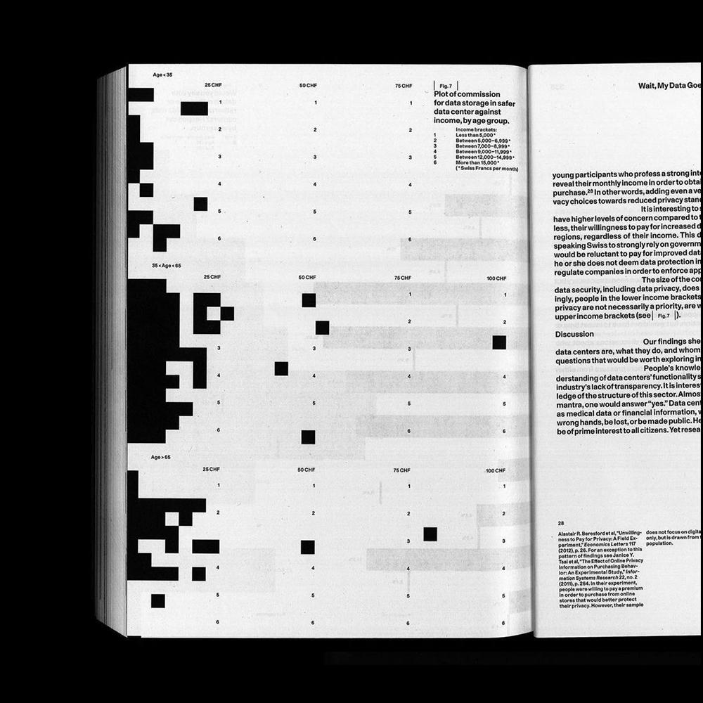 Hubertus Design - Another Graphic | Archive of graphic design focused on typographic treatment | graphic design inspiration
